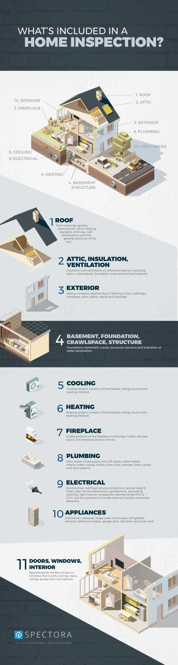 Inspect-O-Graff, LLC What's included in a home inspection infographic